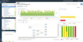 ibm application performance management apm denmark