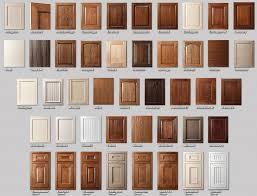 Style Of Kitchen Design Kitchen Cabinet Door Designs