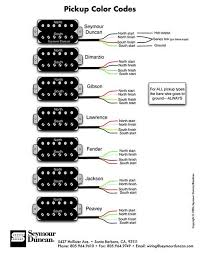 make your guitar u0027s humbuckers switchable to single coils 5 steps