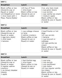 Substitution For Cottage Cheese by The Military Diet Review Karina Oli Fitness