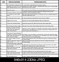 2003 jeep liberty check engine light faq check engine light and diagnostic trouble codes error codes