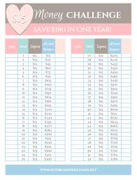 savings planner template the penny challenge save 667 in one year printing savings