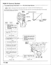 92 with h22a engine code problem honda prelude forum honda