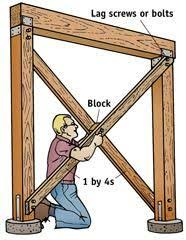 secure the beams to the posts with structural connectors and