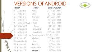 version of android mobile operating system