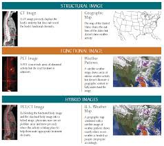 United States Satellite Weather Map by What Is Pet Ct Adler Institute For Advanced Imaging