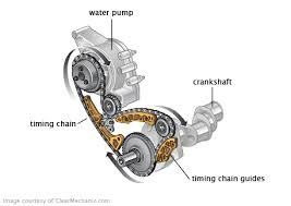 Brake Cost Estimate by Toyota Corolla Water Replacement Cost Estimate