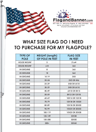 All The States Flags What Size Flag To Use