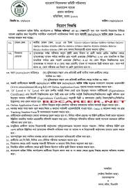 House Building Online by Bangladesh House Building Finance Corporation Job Circular 2017