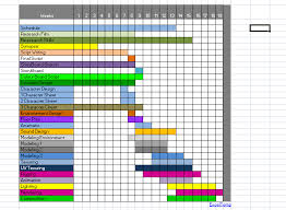 how to manage the project weekly schedule using template excel