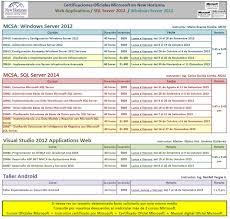 certificaciones oficiales microsoft en new horizons web