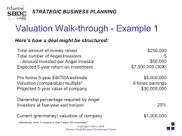 strategic business planning part 3