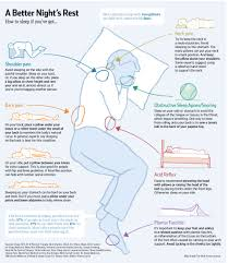 is your bed hurting your back sheffield physiotherapy