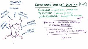 generalized anxiety disorder wikipedia