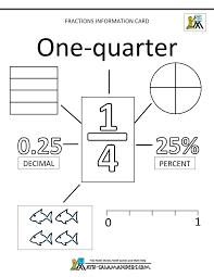 Compare Numbers Worksheet Adorable Fraction Multiplication Worksheet Decimal Percent With