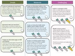 ks3 takeaway homework challenge design technology