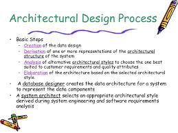 Home Design Software System Requirements Architecture Design In Software Engineering