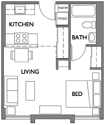 efficiency home plans efficiency floor plan thesouvlakihouse com