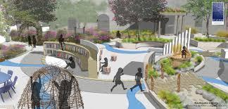 Interactive Garden Design Tool by Interactive Garden Design Awesome Garden Design Online Free