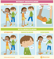 Conflict Resolution Worksheets For Kids Mindfulness And The Brain U2014how To Explain It To Children Blissful