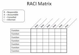 Raci Matrix Template Download Eievui Info Rasci Matrix Template