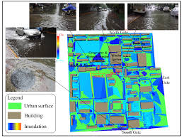 water free full text a new method for urban storm flood