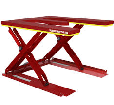 Pallet Lift Table by Southworth Products Palletpal Roll In Roll E