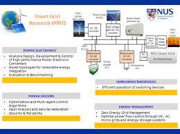 ece nus power u0026 energy systems
