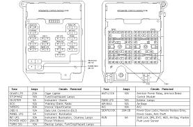 1996 mercury cougar fuse box 1996 wiring diagrams instruction
