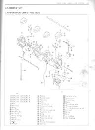 1985 gsxr 750 service manual scan carb section