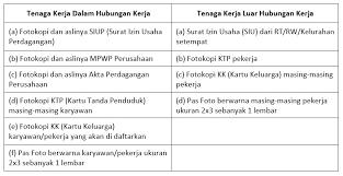 Bpjs Ketenagakerjaan Tata Cara Pendaftaran Sipp Bpjs Ketenagakerjaan Gadjian