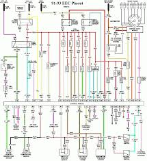 wiring diagram 2000 jeep cherokee wiring diagram 2000 jeep with