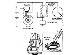 electronic ignition automobile