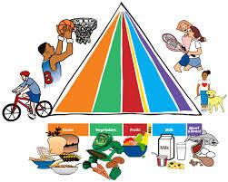 food hygiene worksheets for kids personal hygiene