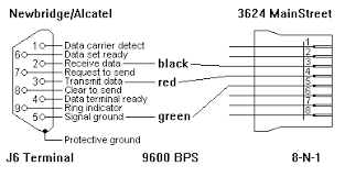 solved i need the pinout for the serial cable rj45 to fixya