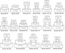 wedding cake costs cost of wedding cakes wedding corners