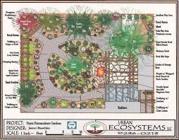 Permaculture Vegetable Garden Layout Could Work Well With The Rectangular Space Permaculture Garden