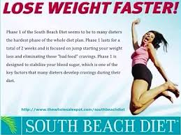 try before you buy south beach diet offer