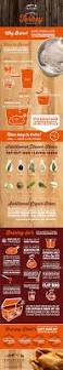 grill thanksgiving turkey how to brine a thanksgiving turkey infographic quality