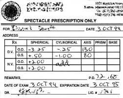 Legally Blind Definition Eyeglass Prescription Wikipedia