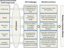 workforce plan template free resume