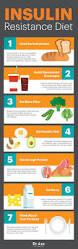 622 best diabetes images on pinterest diabetes food diabetes