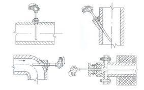 industrial furnace thermocouple installation methods hefei lujiang