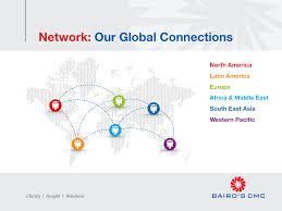 Network Map Network Map Baird U0027s Cmc A Unique Global Communications