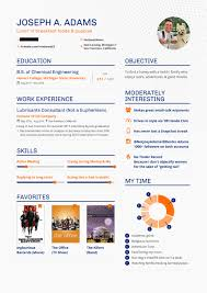 How To Make A Resume For A College Student This College Student Made A Dating Resume U2014 And It Worked New