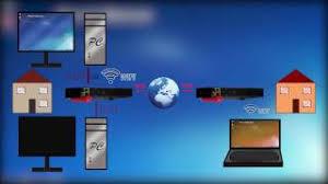 telecharger connexion bureau distance windows 7 ecouter et télécharger controler un pc a distance grâce à la