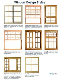 Different Styles Of Homes Windows Types Of Windows For Homes Decor Window Styles R Us Types