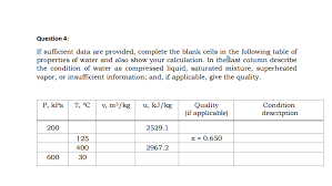 Water Properties Table If Sufficient Data Are Provided Complete The Blan Chegg Com