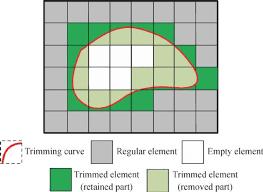 geometrically constrained isogeometric parameterized level set