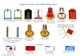 Army Signal Flags Ruhl 15